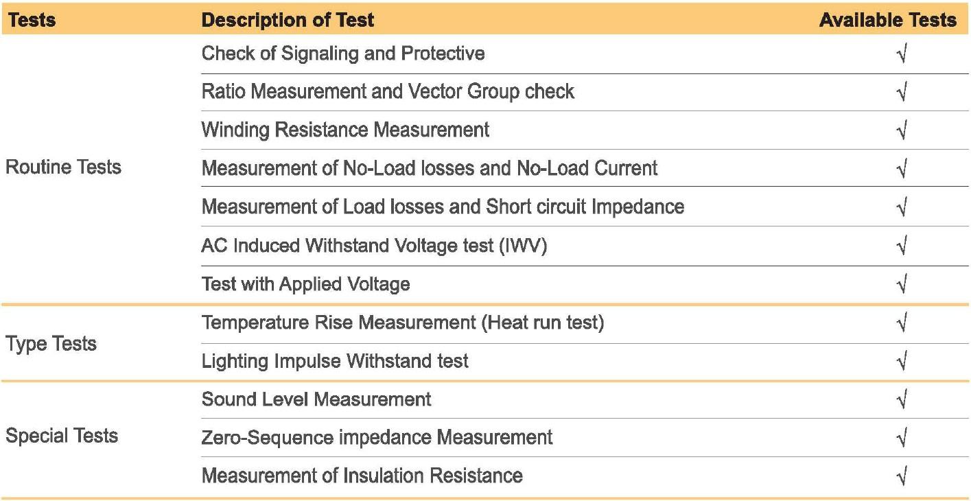 تست های قابل انجام در آزمایشگاه شرکت آریا ترانسفو شرق